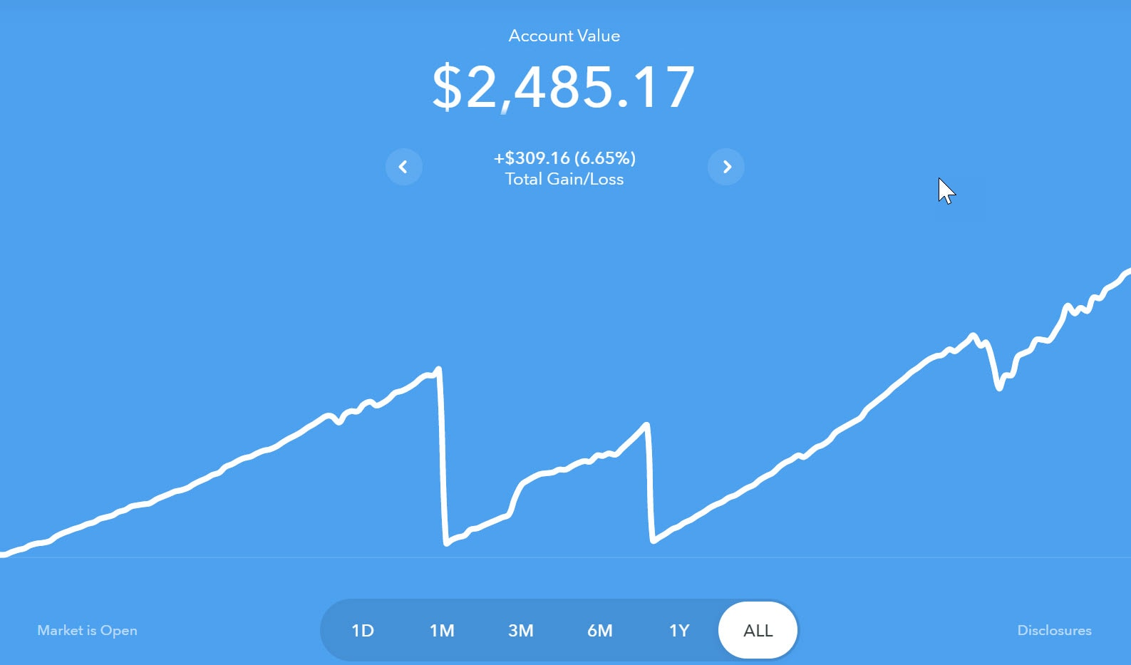 acorns performance from investing change