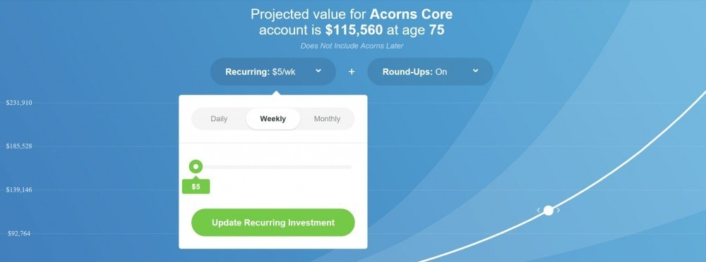 projected vale for Acorns account